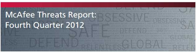 McAfee Threats Report