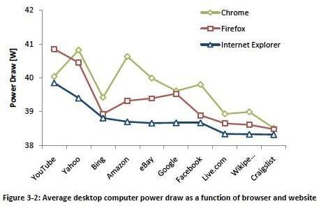 power study desktop