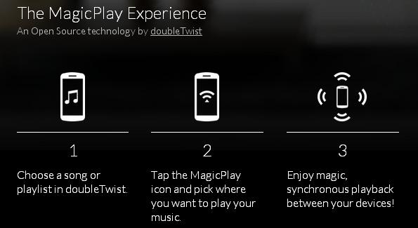 MagicPlay 3 steps