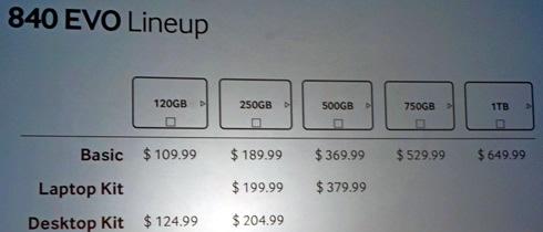 Samsung 840 EVO Lineup Prices