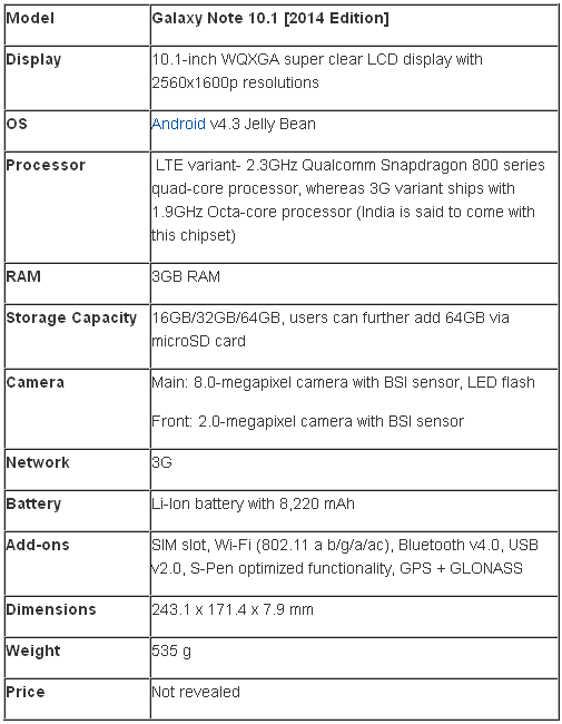 Galaxy Note specifications