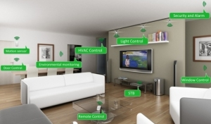 Effectively Integrating New Technology Into Home Design