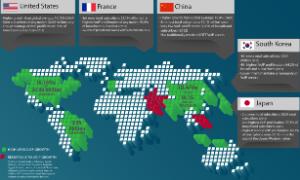 VoIP global dynamic