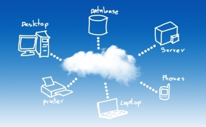 European Cloud Computing