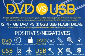 usb dvd vs usb
