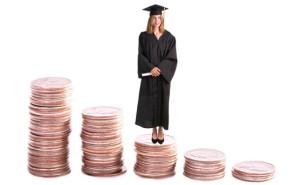 Online Student Discounts