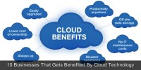 Cloud Computing benefits your business